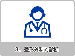 転院についての流れ3